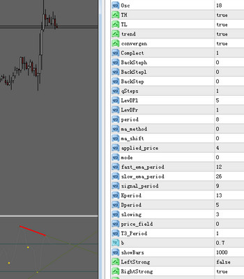 30 Oscillator In 1 For Identify Divergence Indicator