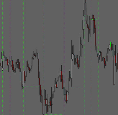 Vertical Line Day Open Indicator