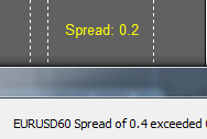 Spread Exceed Alert Indicator