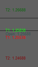 Targets Lines Hit Indicator
